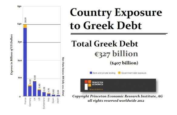 Greek-Exposure