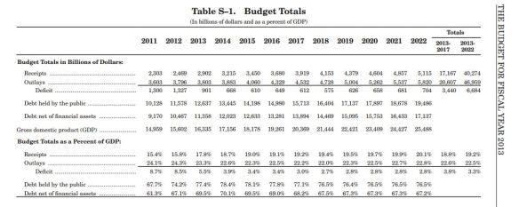 2013-Budget-Debt