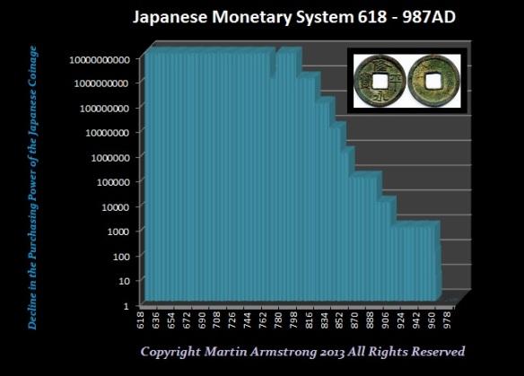 Chart-Ten-618-987