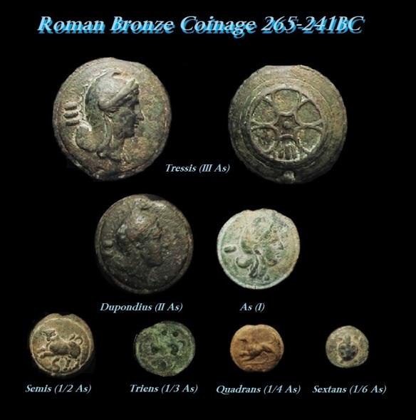 Republic As 265-241BC