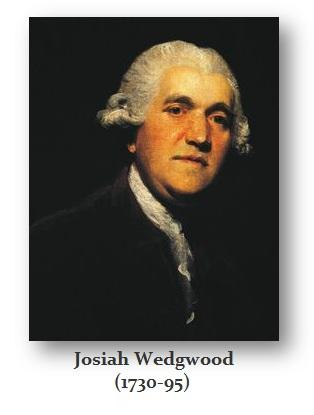 Wedgwood  Josiah