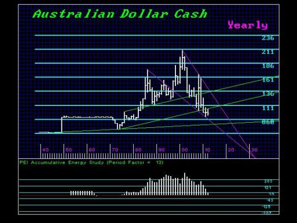 A$-Y 2012 (1)