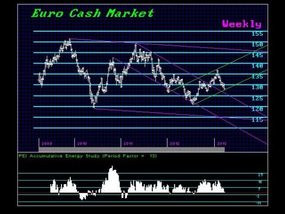 Euro-W 3-30-2013