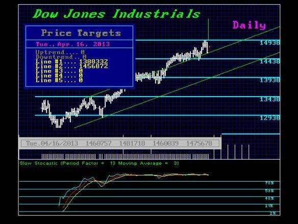 DJIND-D 4-16-13