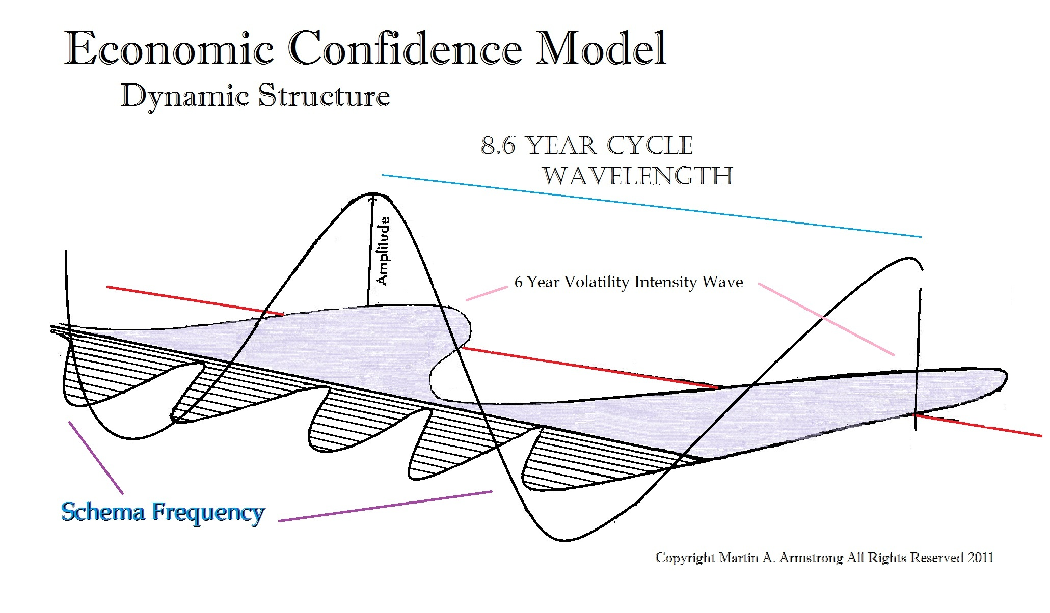 """kondratieff cycle thesis Technological innovations of the period the up phase of the 1st kondratieff cycle (1790-1813)  the """"kondratieff cycles"""" in shipping economy since 1741 and ."""