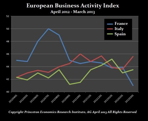 Euro Bus Activity 2013