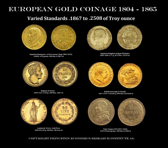 EuropeanGoldCoinage-1803-1865