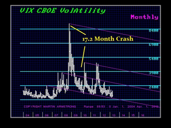VIXCBE-Monthly 5-2013